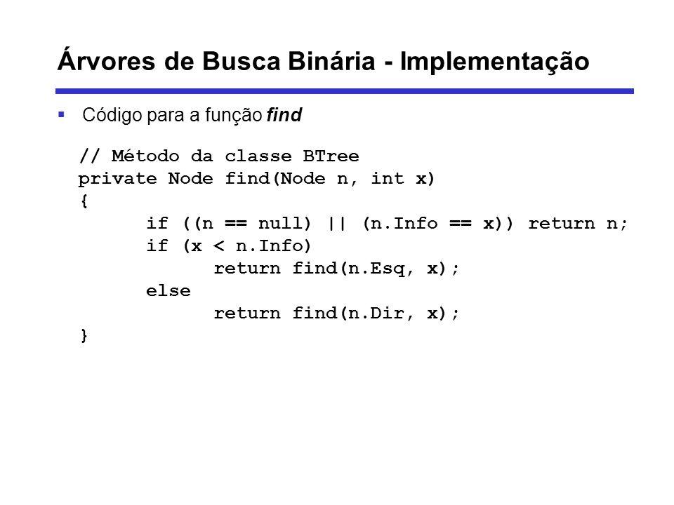 Árvores de Busca Binária - Implementação Código para a função find // Método da classe BTree private Node find(Node n, int x) { if ((n == null) || (n.