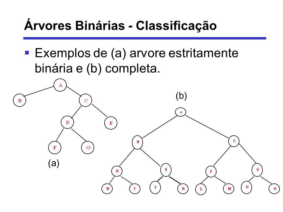 Árvores Binárias - Classificação Exemplos de (a) arvore estritamente binária e (b) completa. (a) (b)