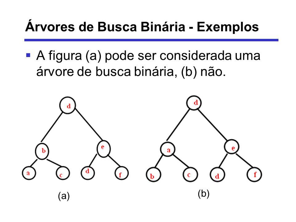 Árvores de Busca Binária - Exemplos A figura (a) pode ser considerada uma árvore de busca binária, (b) não. (a) (b)
