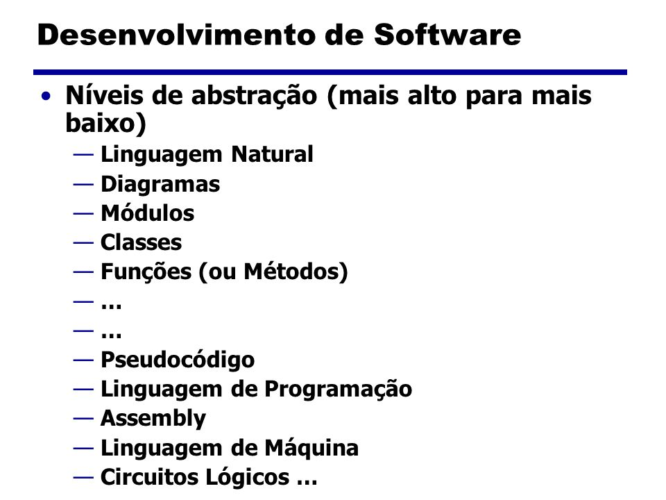 Desenvolvimento de Software Níveis de abstração (mais alto para mais baixo) Linguagem Natural Diagramas Módulos Classes Funções (ou Métodos) … Pseudocódigo Linguagem de Programação Assembly Linguagem de Máquina Circuitos Lógicos …