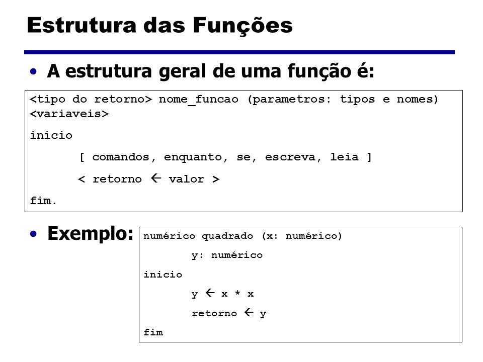 Estrutura das Funções A estrutura geral de uma função é: Exemplo: nome_funcao (parametros: tipos e nomes) inicio [ comandos, enquanto, se, escreva, leia ] fim.