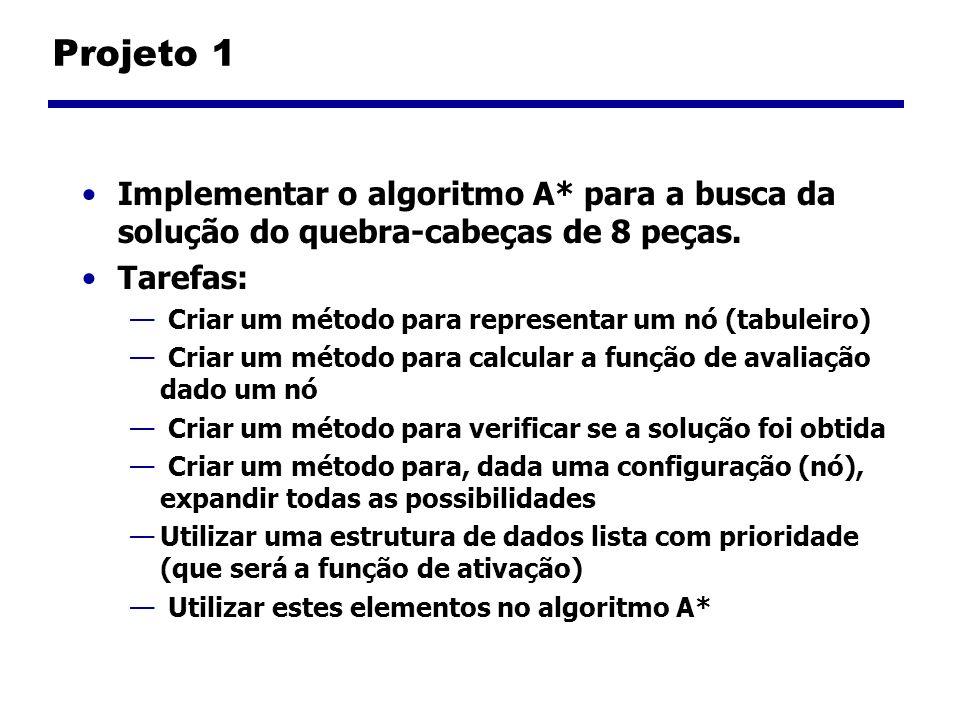 Projeto 1 Implementar o algoritmo A* para a busca da solução do quebra-cabeças de 8 peças.