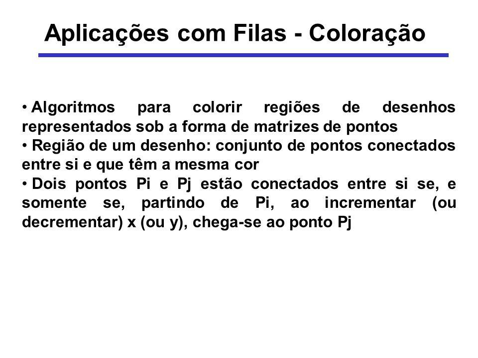 Aplicações com Filas - Coloração Observe os quatro pontos conectados a P0 Os pontos A(x-1,y+1), B(x+1,y+1),C(x+1,y-1) e D(x-1,y-1) estão conectados a P0(x,y)?