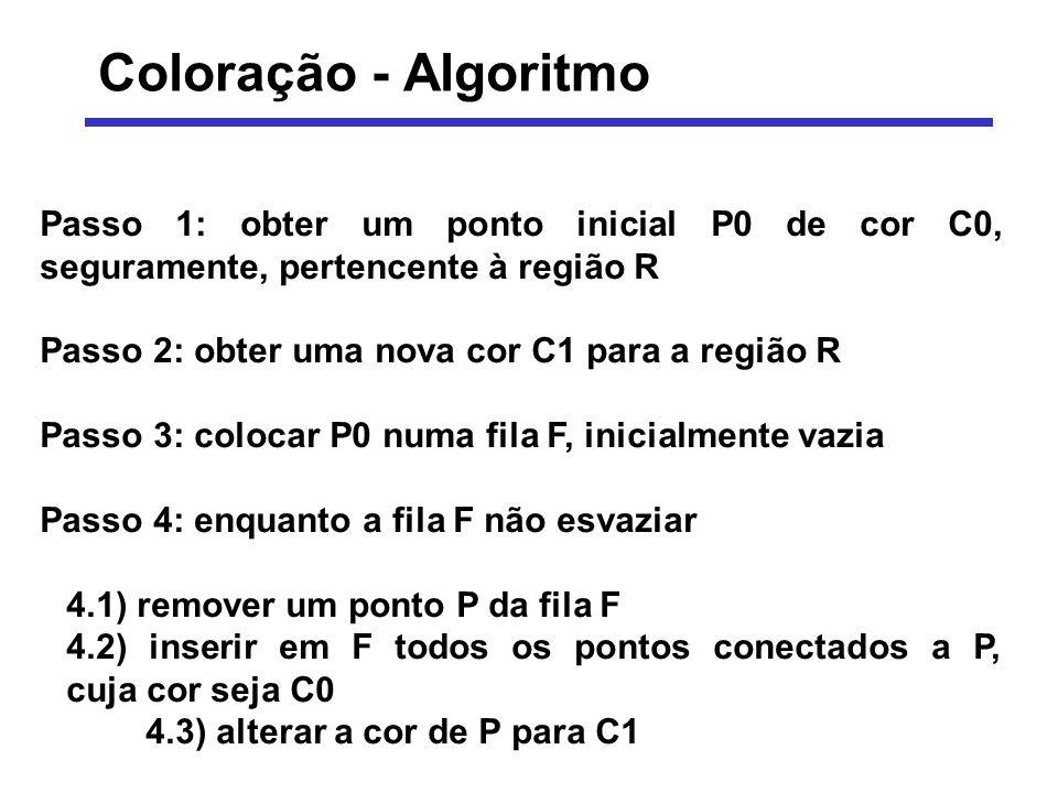 Coloração - Algoritmo Passo 1: obter um ponto inicial P0 de cor C0, seguramente, pertencente à região R Passo 2: obter uma nova cor C1 para a região R