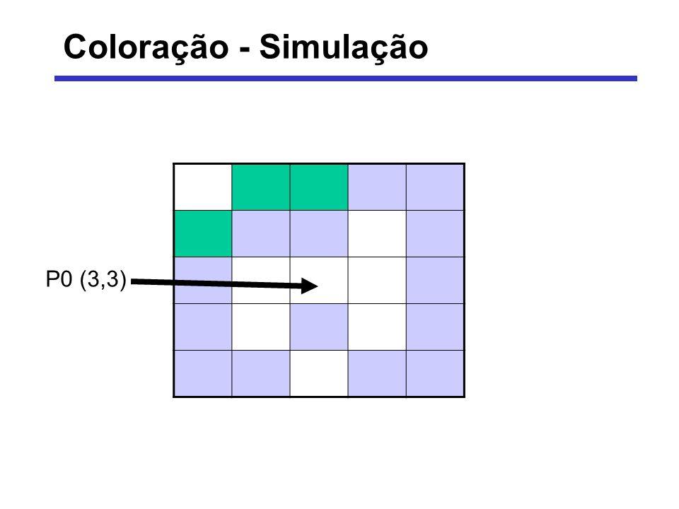 Coloração - Simulação P0 (3,3)
