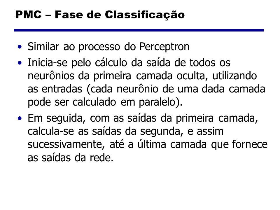 PMC – Fase de Classificação Similar ao processo do Perceptron Inicia-se pelo cálculo da saída de todos os neurônios da primeira camada oculta, utilizando as entradas (cada neurônio de uma dada camada pode ser calculado em paralelo).