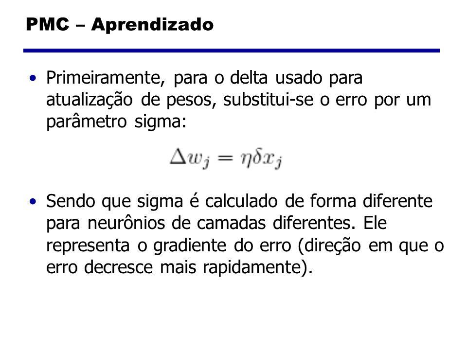 PMC – Aprendizado Primeiramente, para o delta usado para atualização de pesos, substitui-se o erro por um parâmetro sigma: Sendo que sigma é calculado