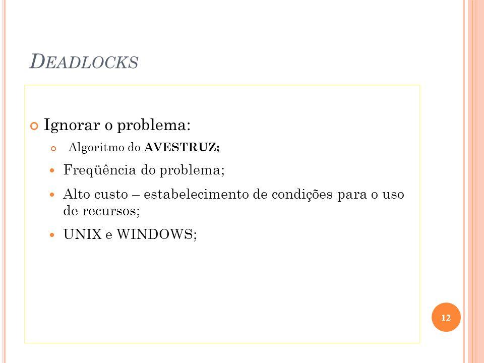 D EADLOCKS Ignorar o problema: Algoritmo do AVESTRUZ; Freqüência do problema; Alto custo – estabelecimento de condições para o uso de recursos; UNIX e