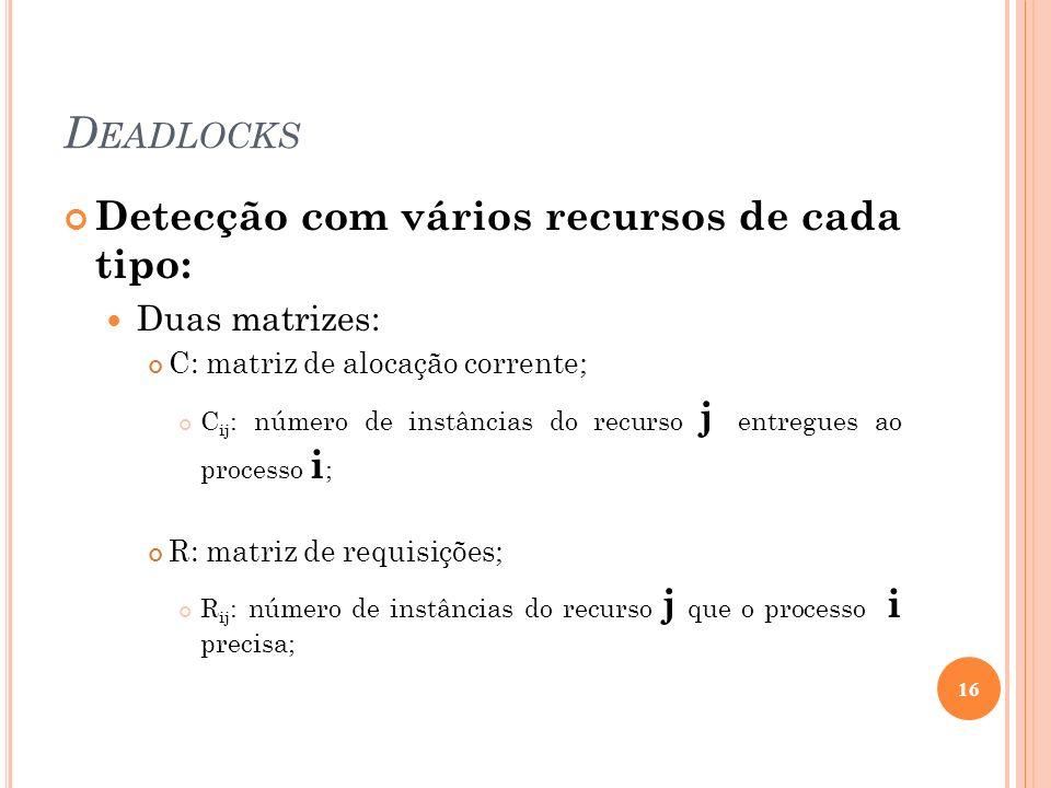 D EADLOCKS Detecção com vários recursos de cada tipo: Duas matrizes: C: matriz de alocação corrente; C ij : número de instâncias do recurso j entregue
