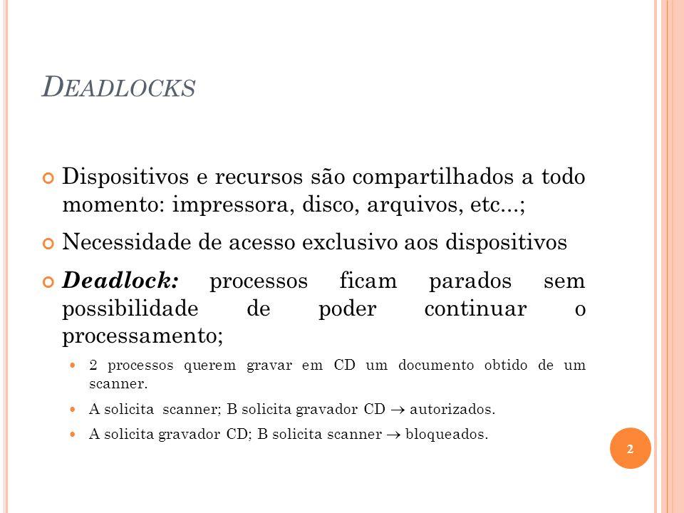 D EADLOCKS Dispositivos e recursos são compartilhados a todo momento: impressora, disco, arquivos, etc...; Necessidade de acesso exclusivo aos disposi
