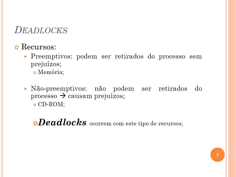 D EADLOCKS Recursos: Preemptivos: podem ser retirados do processo sem prejuízos; Memória; Não-preemptivos: não podem ser retirados do processo causam