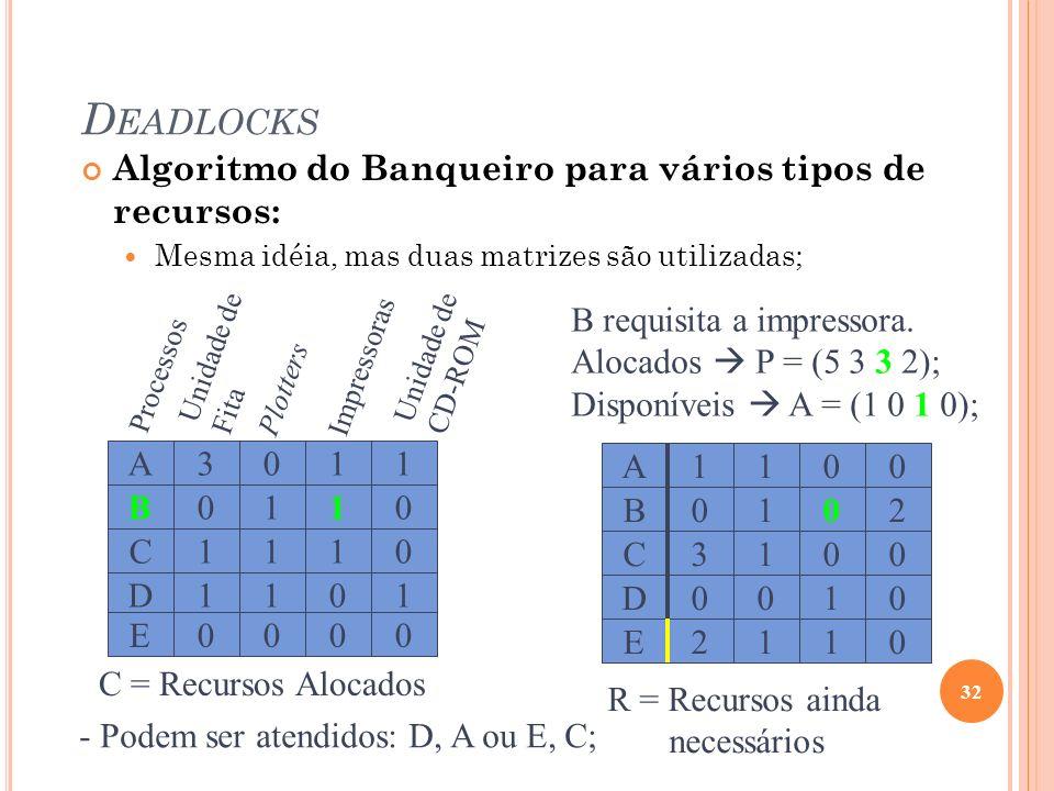 D EADLOCKS Algoritmo do Banqueiro para vários tipos de recursos: Mesma idéia, mas duas matrizes são utilizadas; 32 C = Recursos Alocados Processos Uni