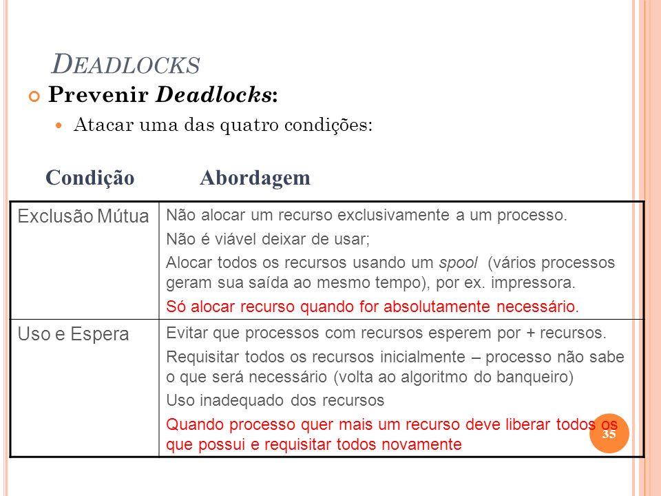 D EADLOCKS 35 Prevenir Deadlocks : Atacar uma das quatro condições: CondiçãoAbordagem Exclusão Mútua Não alocar um recurso exclusivamente a um process