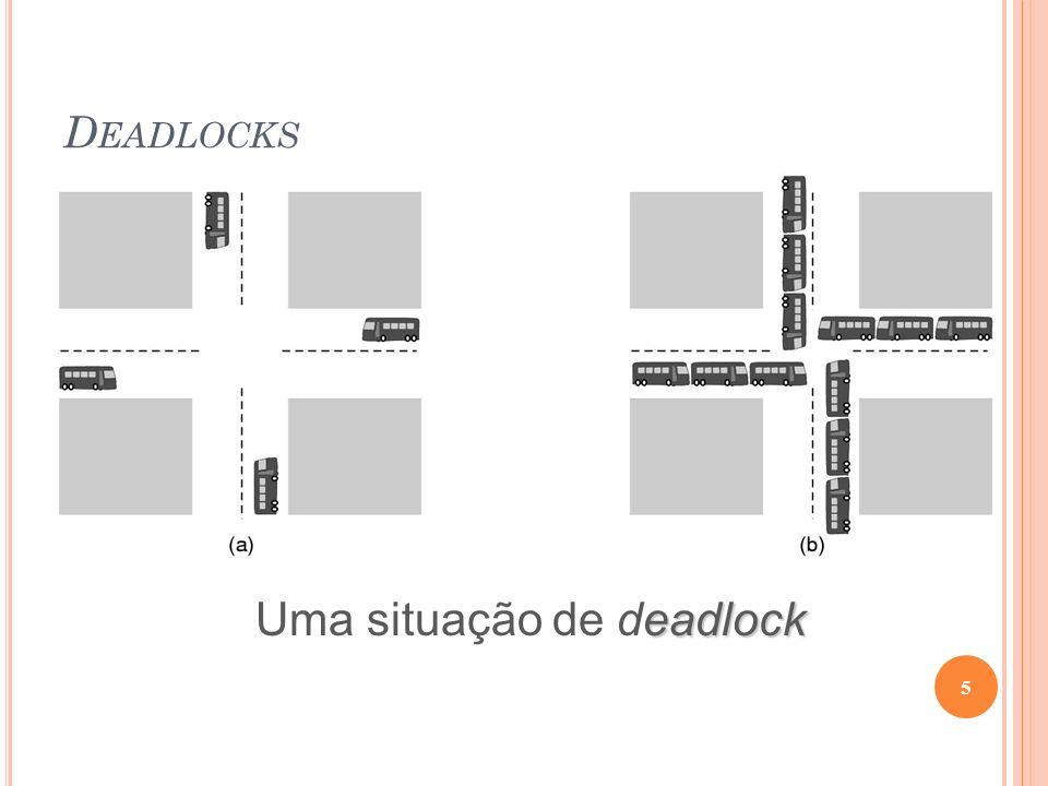 D EADLOCKS 5 eadlock Uma situação de deadlock