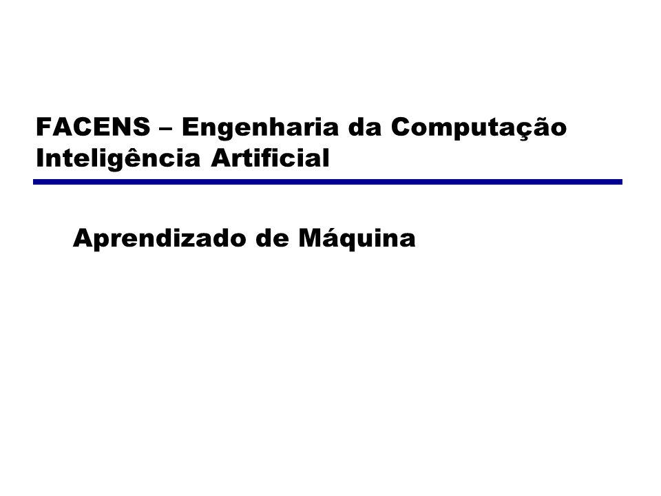 FACENS – Engenharia da Computação Inteligência Artificial Aprendizado de Máquina