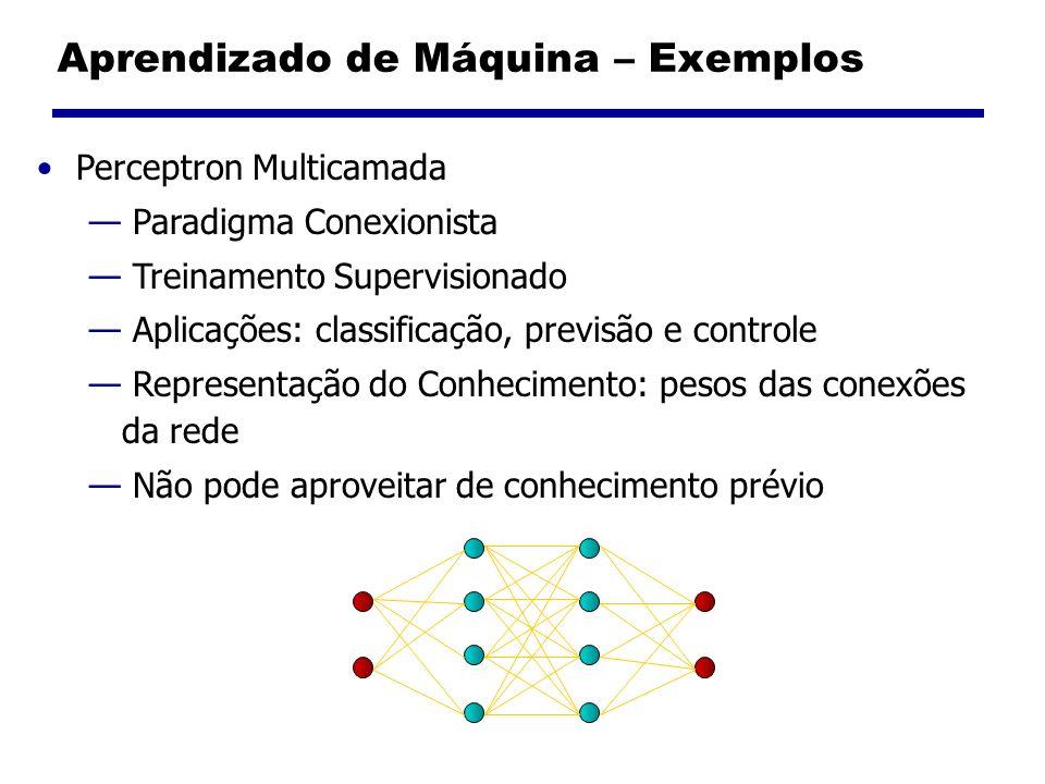 Aprendizado de Máquina – Exemplos Perceptron Multicamada Paradigma Conexionista Treinamento Supervisionado Aplicações: classificação, previsão e contr