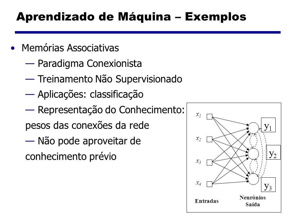 Aprendizado de Máquina – Exemplos Memórias Associativas Paradigma Conexionista Treinamento Não Supervisionado Aplicações: classificação Representação do Conhecimento: pesos das conexões da rede Não pode aproveitar de conhecimento prévio Entradas Neurônios Saída x1x1 x2x2 x3x3 x4x4 y1y1 y2y2 y3y3