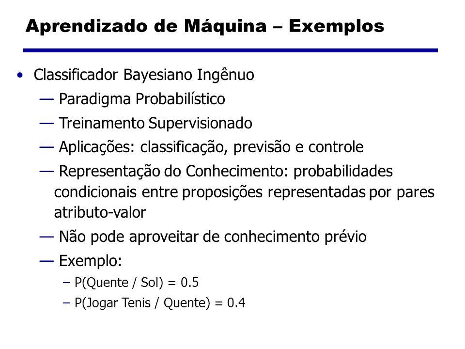 Aprendizado de Máquina – Exemplos Classificador Bayesiano Ingênuo Paradigma Probabilístico Treinamento Supervisionado Aplicações: classificação, previsão e controle Representação do Conhecimento: probabilidades condicionais entre proposições representadas por pares atributo-valor Não pode aproveitar de conhecimento prévio Exemplo: –P(Quente / Sol) = 0.5 –P(Jogar Tenis / Quente) = 0.4
