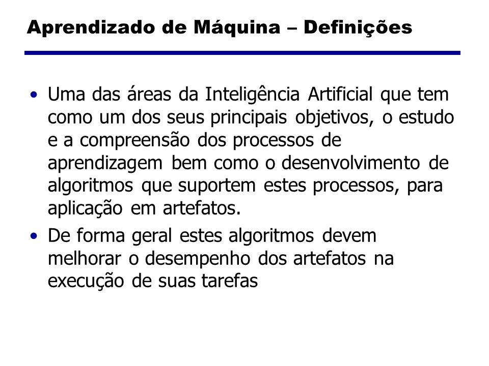 Aprendizado de Máquina – Definições Uma das áreas da Inteligência Artificial que tem como um dos seus principais objetivos, o estudo e a compreensão dos processos de aprendizagem bem como o desenvolvimento de algoritmos que suportem estes processos, para aplicação em artefatos.