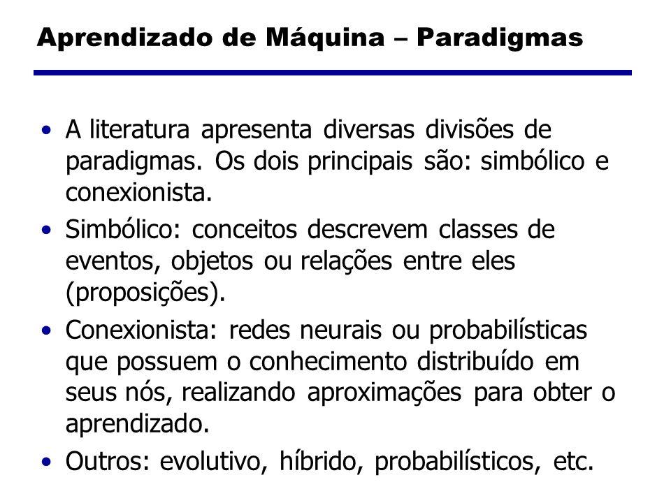 Aprendizado de Máquina – Paradigmas A literatura apresenta diversas divisões de paradigmas. Os dois principais são: simbólico e conexionista. Simbólic