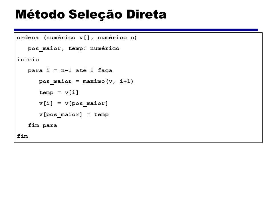 Método Seleção Direta ordena (numérico v[], numérico n) pos_maior, temp: numérico inicio para i = n-1 até 1 faça pos_maior = maximo(v, i+1) temp = v[i