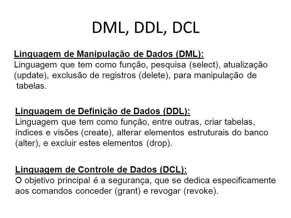 DML, DDL, DCL Linguagem de Definição de Dados (DDL): Linguagem que tem como função, entre outras, criar tabelas, índices e visões (create), alterar el