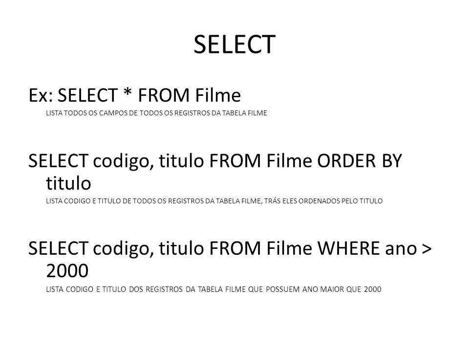 SELECT Ex: SELECT * FROM Filme LISTA TODOS OS CAMPOS DE TODOS OS REGISTROS DA TABELA FILME SELECT codigo, titulo FROM Filme ORDER BY titulo LISTA CODI