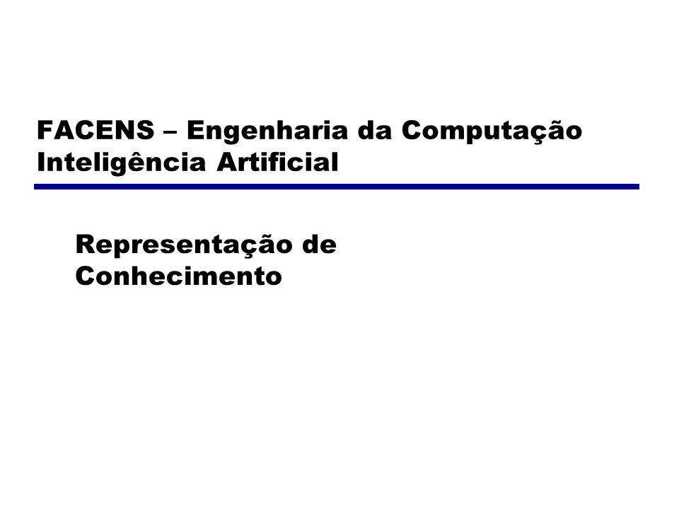 FACENS – Engenharia da Computação Inteligência Artificial Representação de Conhecimento