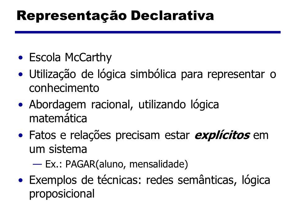 Representação Declarativa Escola McCarthy Utilização de lógica simbólica para representar o conhecimento Abordagem racional, utilizando lógica matemát