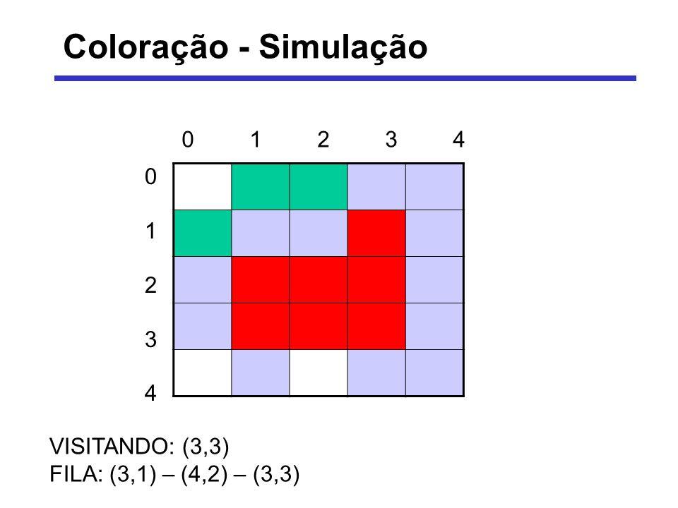 Coloração - Simulação VISITANDO: (3,3) FILA: (3,1) – (4,2) – (3,3) 0123401234 0123401234