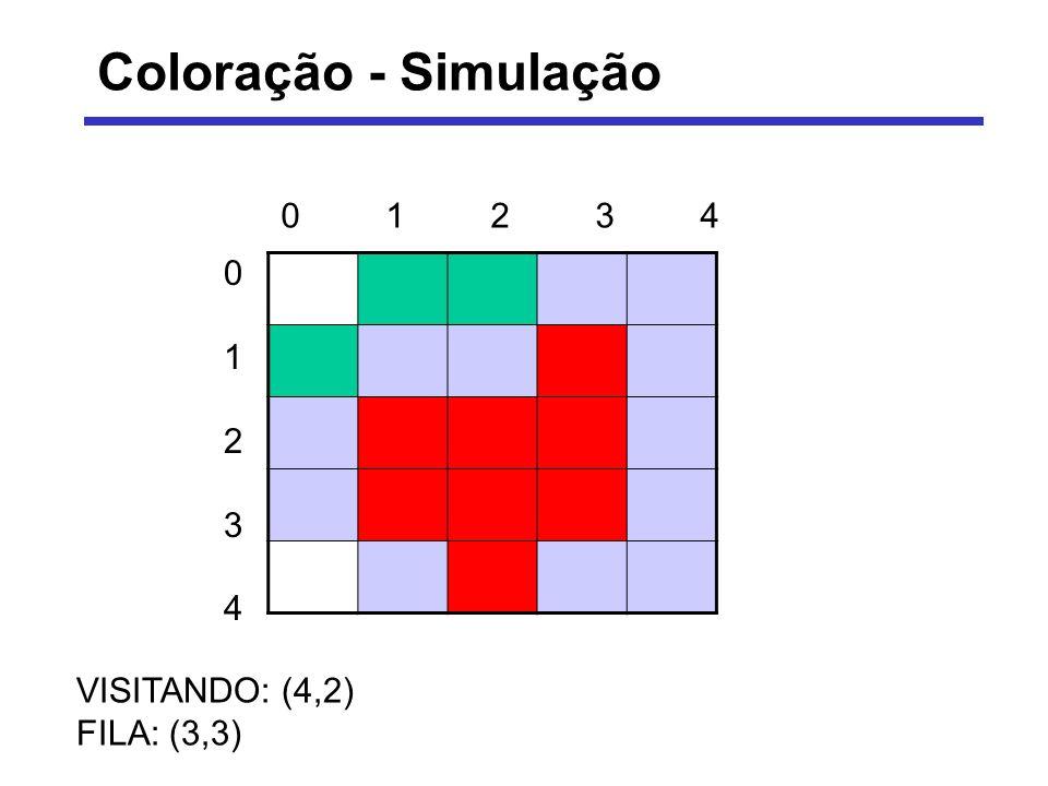 Coloração - Simulação VISITANDO: (4,2) FILA: (3,3) 0123401234 0123401234
