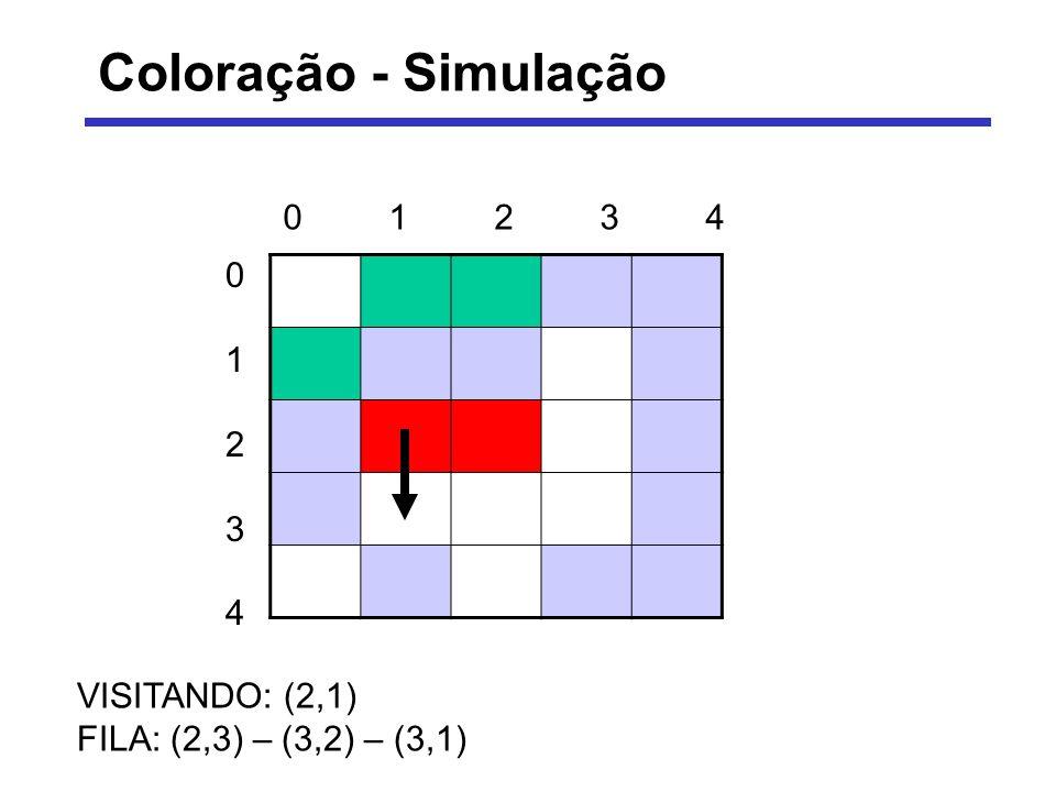 Coloração - Simulação VISITANDO: (2,1) FILA: (2,3) – (3,2) – (3,1) 0123401234 0123401234