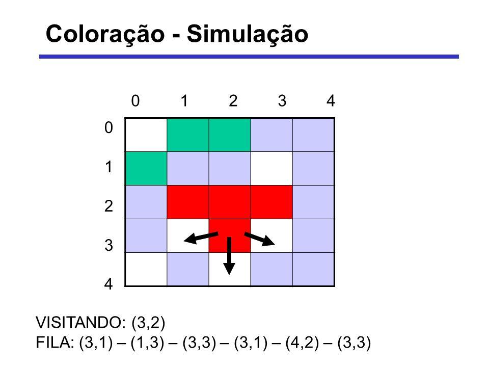 Coloração - Simulação VISITANDO: (3,1) FILA: (1,3) – (3,3) – (3,1) – (4,2) – (3,3) 0123401234 0123401234