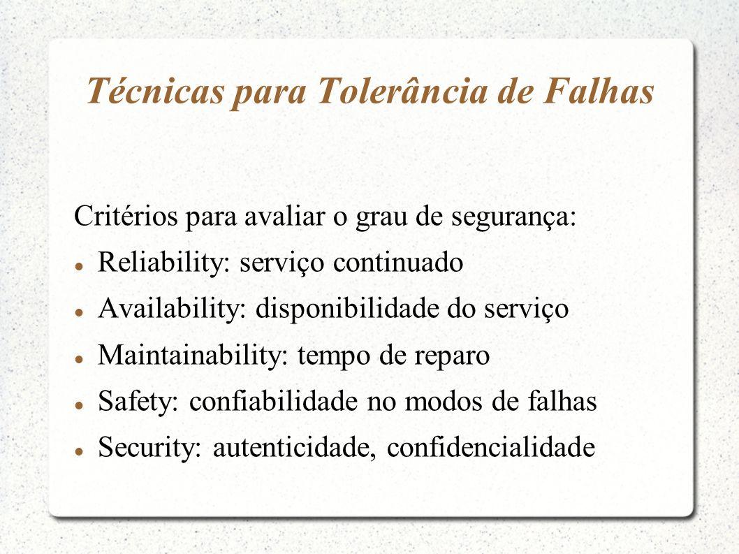 Técnicas para Tolerância de Falhas Critérios para avaliar o grau de segurança: Reliability: serviço continuado Availability: disponibilidade do serviç