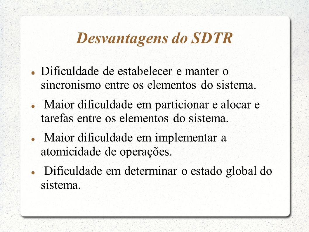 Desvantagens do SDTR Dificuldade de estabelecer e manter o sincronismo entre os elementos do sistema. Maior dificuldade em particionar e alocar e tare