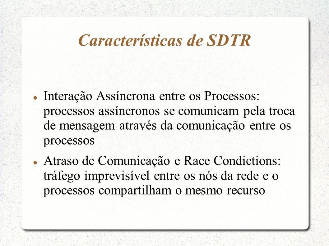 Características de SDTR Interação Assíncrona entre os Processos: processos assíncronos se comunicam pela troca de mensagem através da comunicação entr