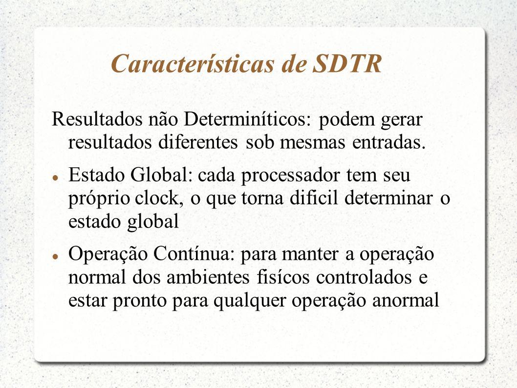 Características de SDTR Resultados não Determiníticos: podem gerar resultados diferentes sob mesmas entradas. Estado Global: cada processador tem seu
