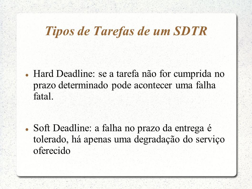 Tipos de Tarefas de um SDTR Hard Deadline: se a tarefa não for cumprida no prazo determinado pode acontecer uma falha fatal. Soft Deadline: a falha no