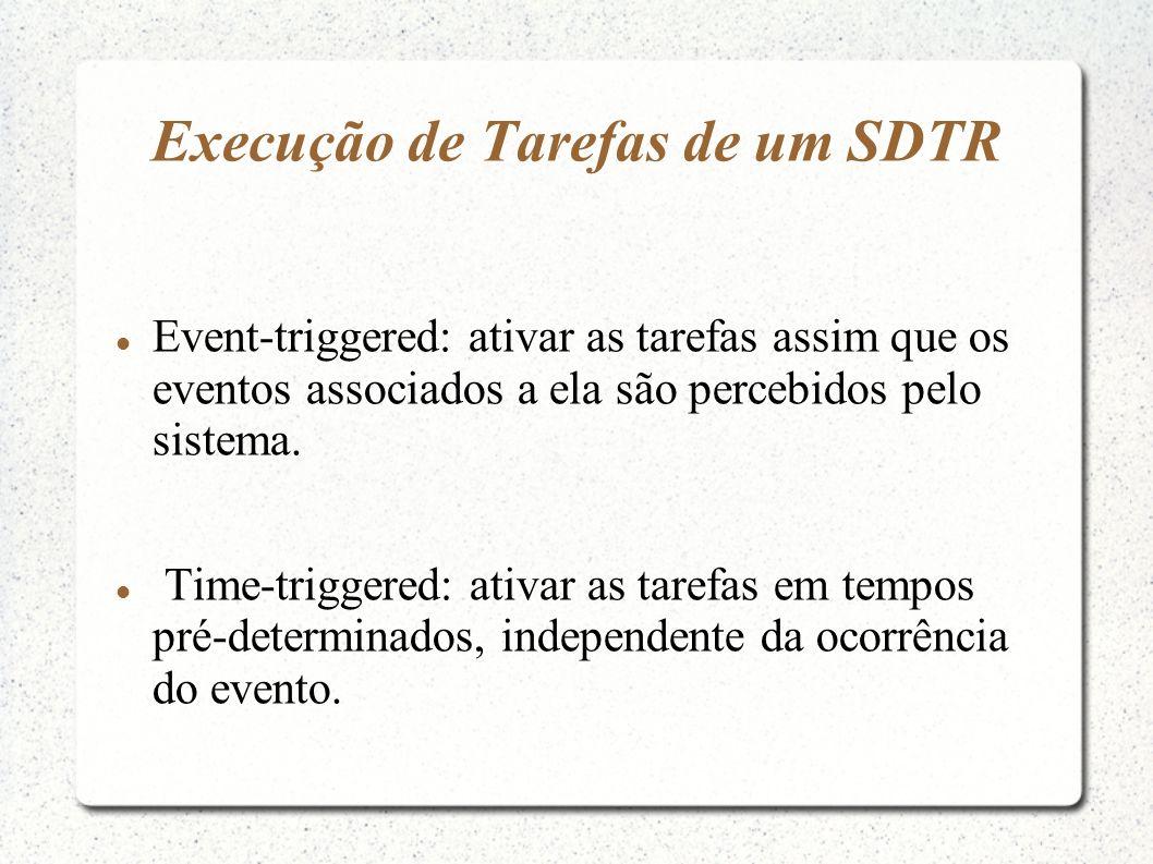 Execução de Tarefas de um SDTR Event-triggered: ativar as tarefas assim que os eventos associados a ela são percebidos pelo sistema. Time-triggered: a