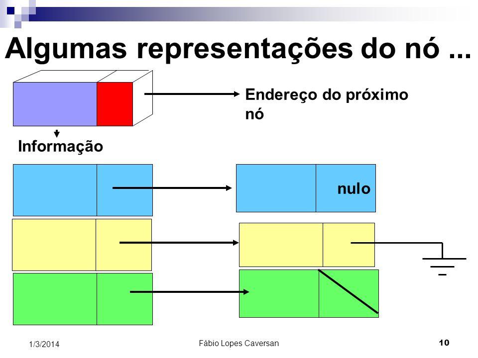 Fábio Lopes Caversan 9 1/3/2014 Lista Ligada (Encadeada) Linear Cada item na lista é um nó Todo nó contem dois campos: o de informação e do endereço s
