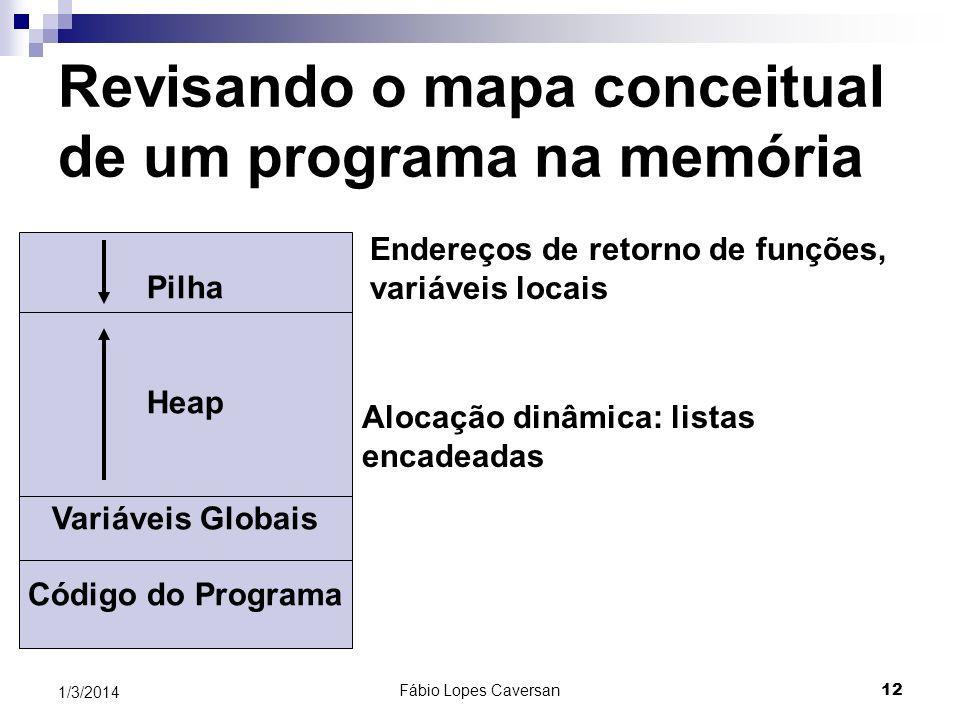 Fábio Lopes Caversan 11 1/3/2014 Continuando... A lista ligada inteira é acessada a partir de um ponteiro externo que aponta para o primeiro nó da lis
