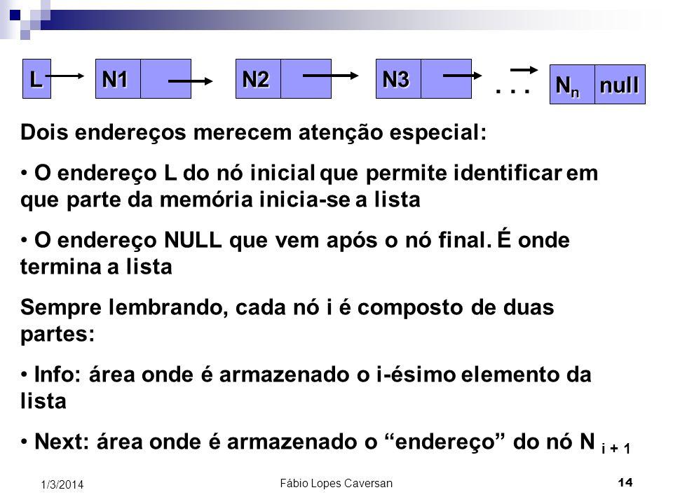 Fábio Lopes Caversan 13 1/3/2014 Ao fotografar a memória do computador LIST Ponteiro externo que aponta para o primeiro nó da lista ligada. Cuidado co