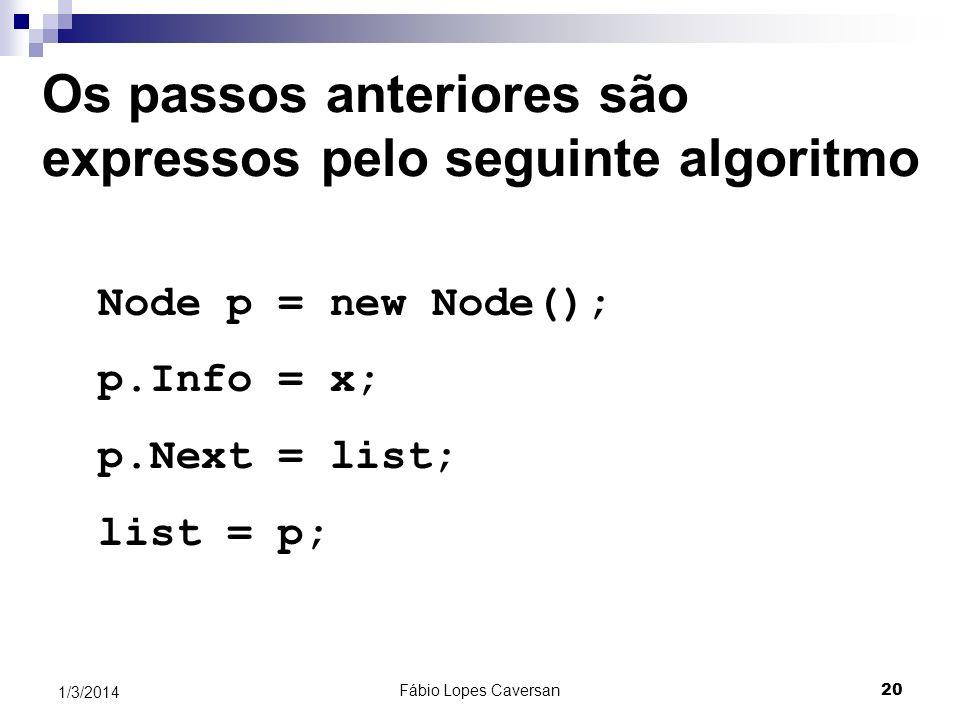 Fábio Lopes Caversan 19 1/3/2014 35 8 nulo 6 p 35 6 p 35 6 list list list