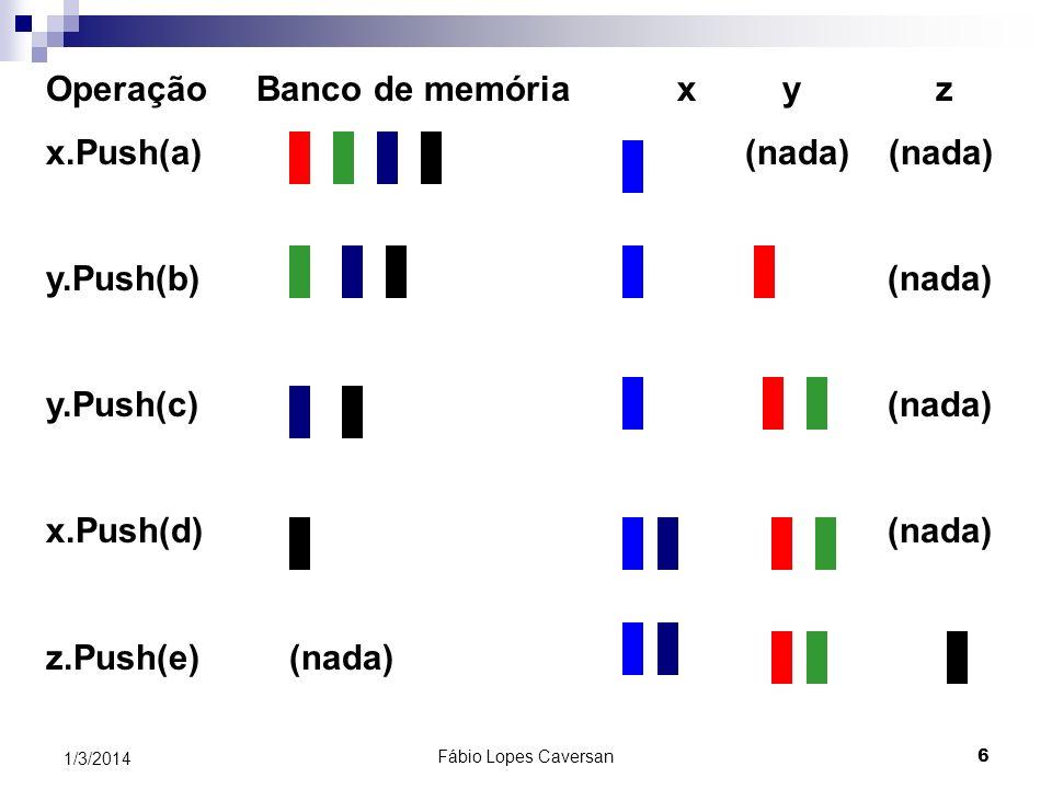 Fábio Lopes Caversan 5 1/3/2014 Agrupando as células livres num banco de memória livre Banco de memóriaVariáveis xyz nadanadanada