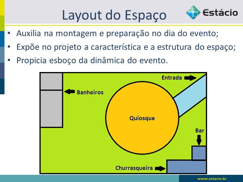 Layout do Espaço Auxilia na montagem e preparação no dia do evento; Expõe no projeto a característica e a estrutura do espaço; Propicia esboço da dinâ