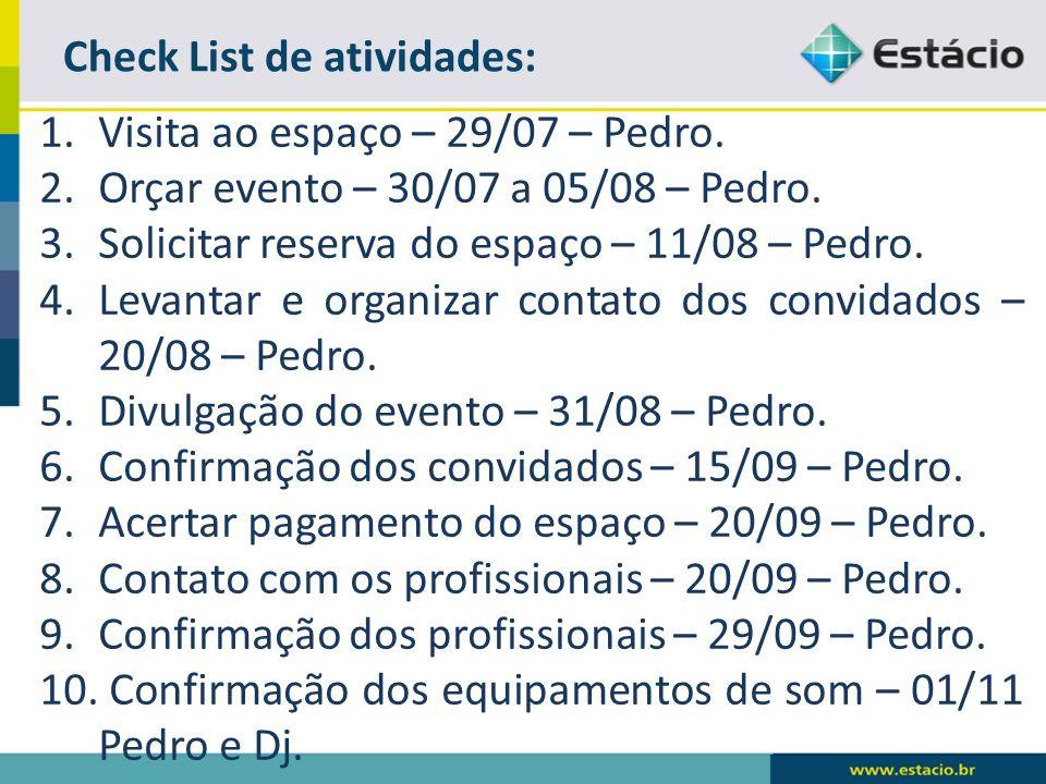 Check list de atividades: 11.Comprar insumos – 01/10 – Pedro.