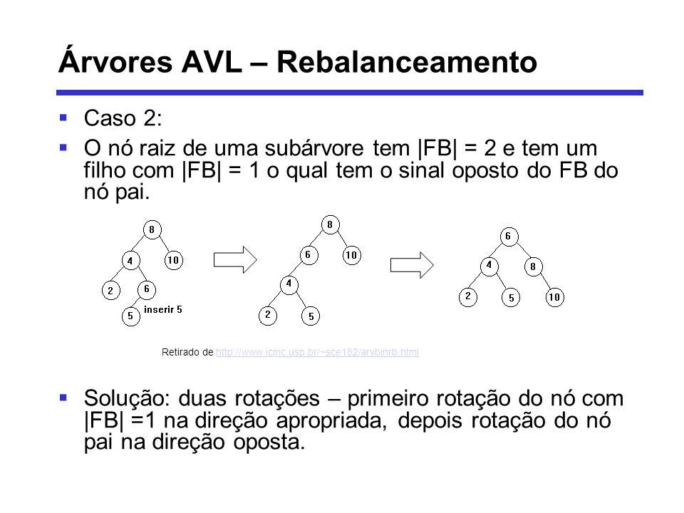 Árvores AVL – Rebalanceamento Caso 2: O nó raiz de uma subárvore tem  FB  = 2 e tem um filho com  FB  = 1 o qual tem o sinal oposto do FB do nó pai. S