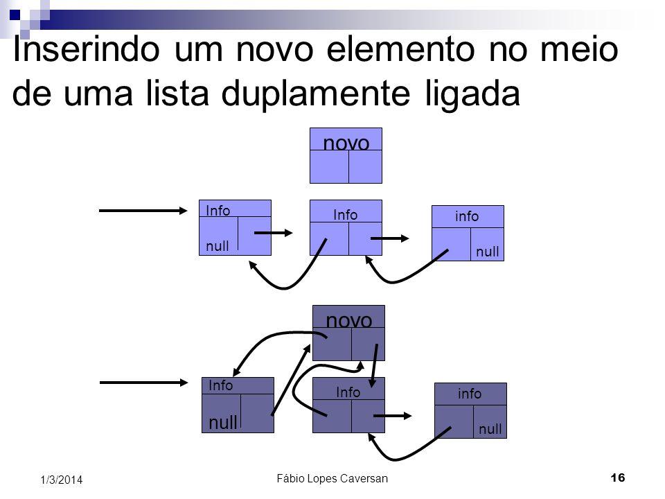 Fábio Lopes Caversan 16 1/3/2014 Inserindo um novo elemento no meio de uma lista duplamente ligada novo Info info null Info null novo Info info null I