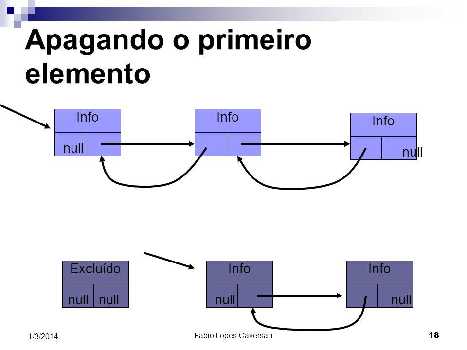 Fábio Lopes Caversan 18 1/3/2014 Apagando o primeiro elemento Info null Info Info null Info null Info null Excluído null null