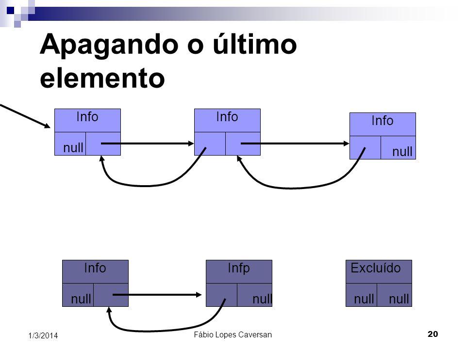 Fábio Lopes Caversan 20 1/3/2014 Apagando o último elemento Info null Info Info null Excluído null null Infp null Info null